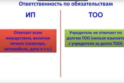 Договор простого товарищества